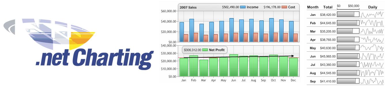 Netcharting Asp Net Chart Control Visual Studio Marketplace