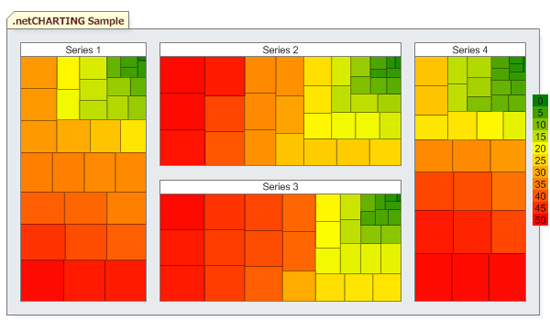 TreeMap and HeatMap Charts for ASP.NET by .net CHARTING on map dome light, map indicator, map of road to success example, map of different names of soft drinks, map app, map creator, map distance scale in miles, map of world government types, map design, map of chicago street names, map my neighborhood, map of an imaginary island, map downloader, map of london football stadiums, map measuring tool, map of ancient roman world, map of faerun 4th edition, map map, map of nigerian states and capitals, map of queensland,